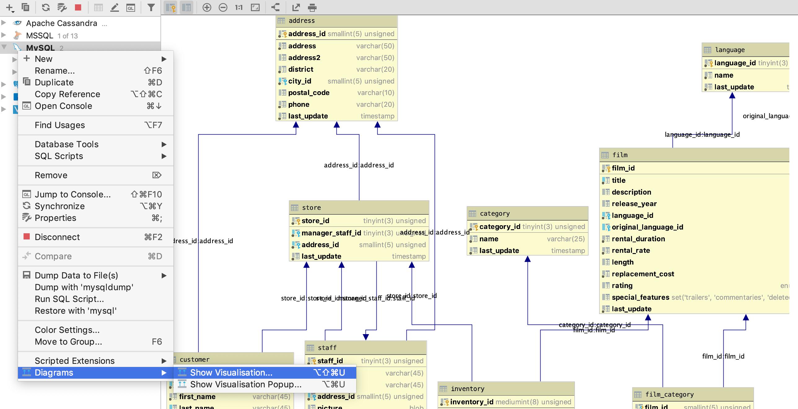 Datagrip ER diagram