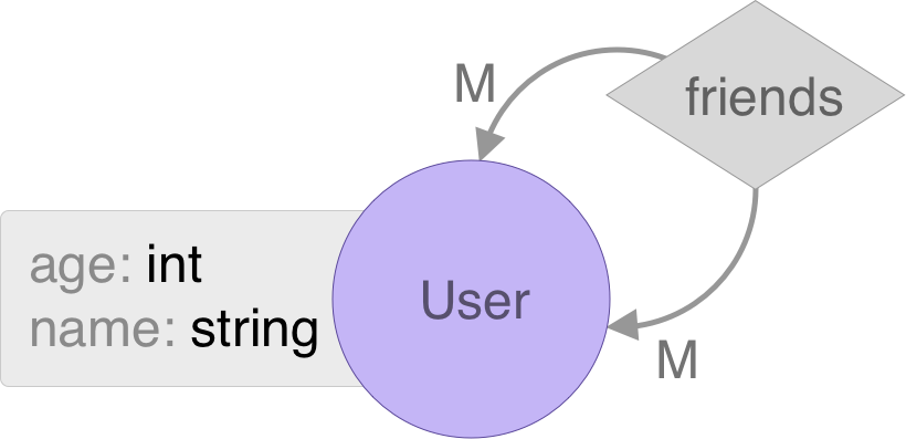 er-user-friends